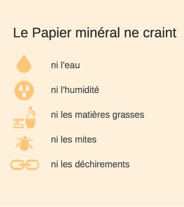 Le papier minéral ne craint ni l'eau, l'humidité, les matières grasses, les mites ou les déchirements.